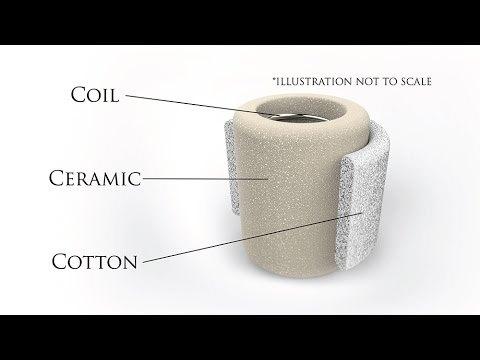 Ceramic Coil